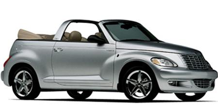 chrysler chrysler pt cruiser cabrio limited catalog. Black Bedroom Furniture Sets. Home Design Ideas