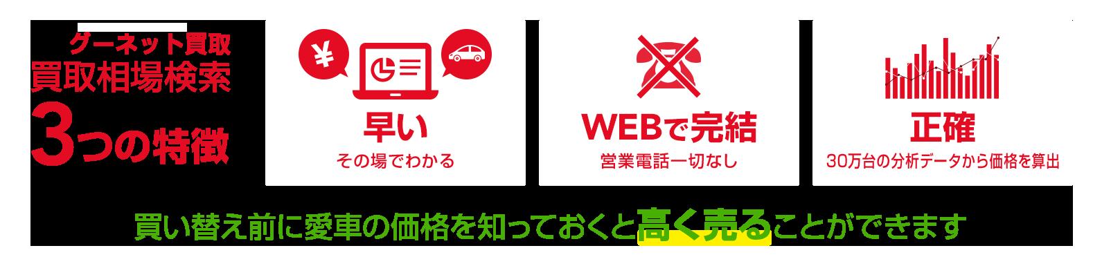 グーネット買取買取相場検索の3つの特徴「早い」「WEBで完 結」「正確」/買い替え前に愛車の価格を知っておくと高く売ることができます