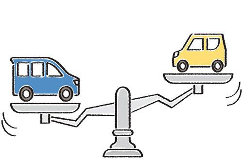 軽自動車と普通車の年間維持費を比較